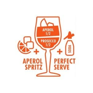 the official aperol spritz recipe introduced by aperol brand website